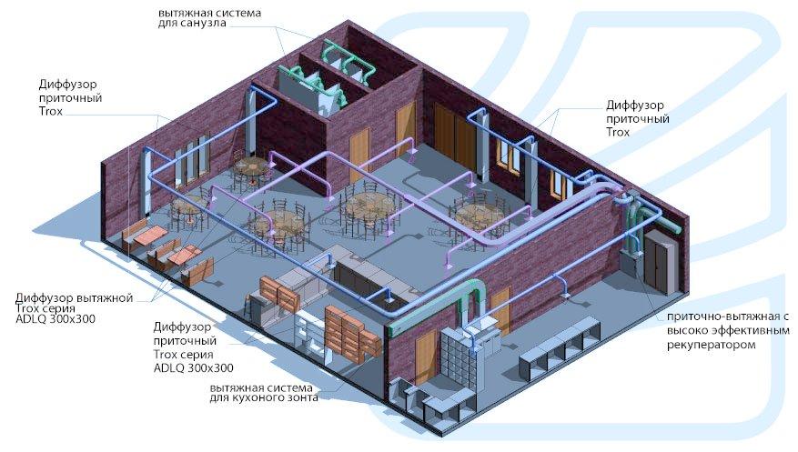 Пример системы вентиляции для кальянной от Альтер Эйр
