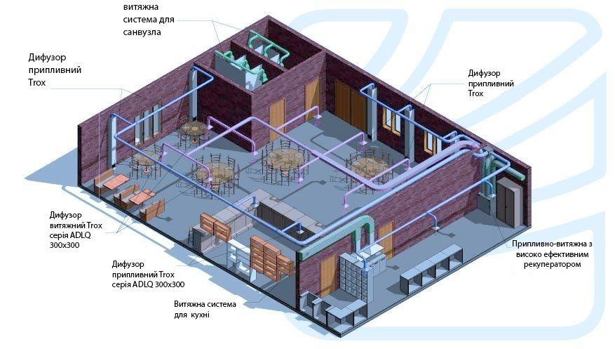 Приклад системи вентиляції для кальянної від Альтер Ейр