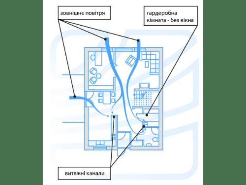 Схема організації вентиляції в гардеробній кімнаті без вікон