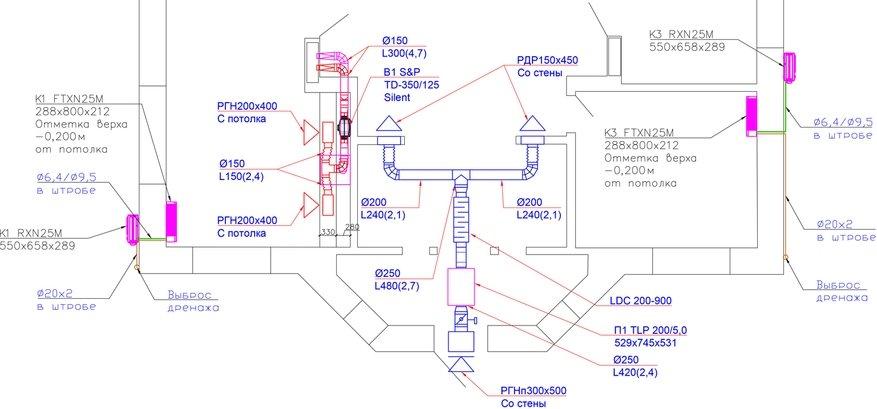 Схема реалізації вентиляції на базі установок Systemair TLP