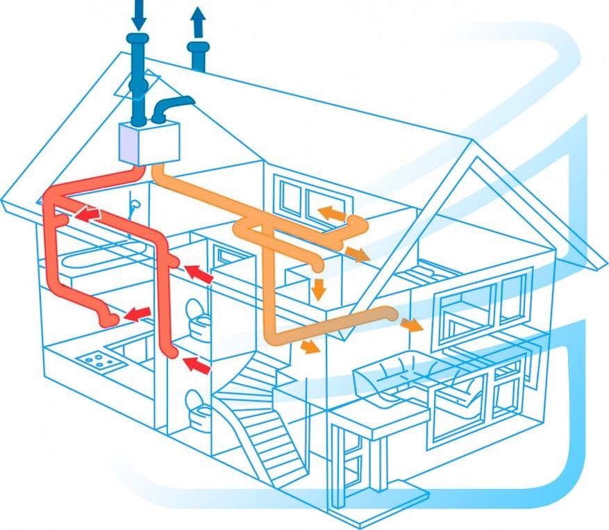 """Як реалізується вентиляція в """"Розумному будинку"""""""