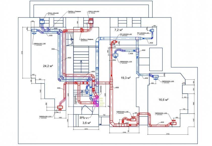 Проектирование вентиляции в подвале от Альтер Эйр