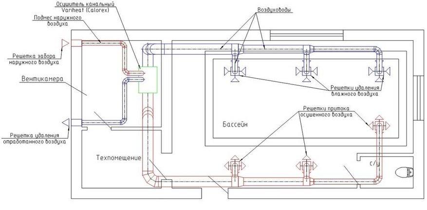 Схема реализации вентиляции в бассейне в зимний период