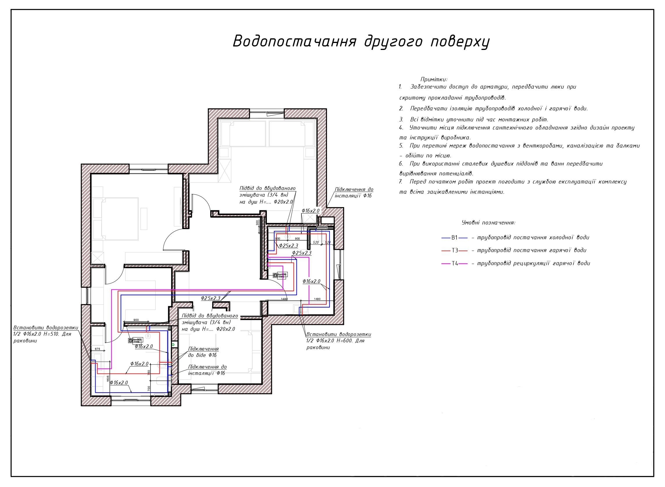 Приклад проєктування водопостачання на 2 поверсі приватного будинку