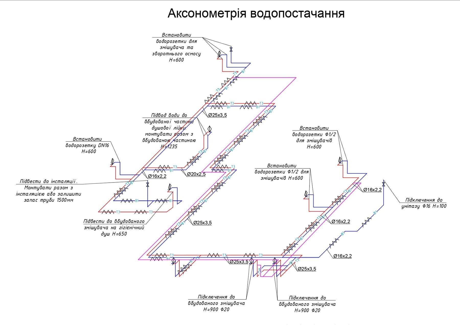Аксонометрия водоснабжения