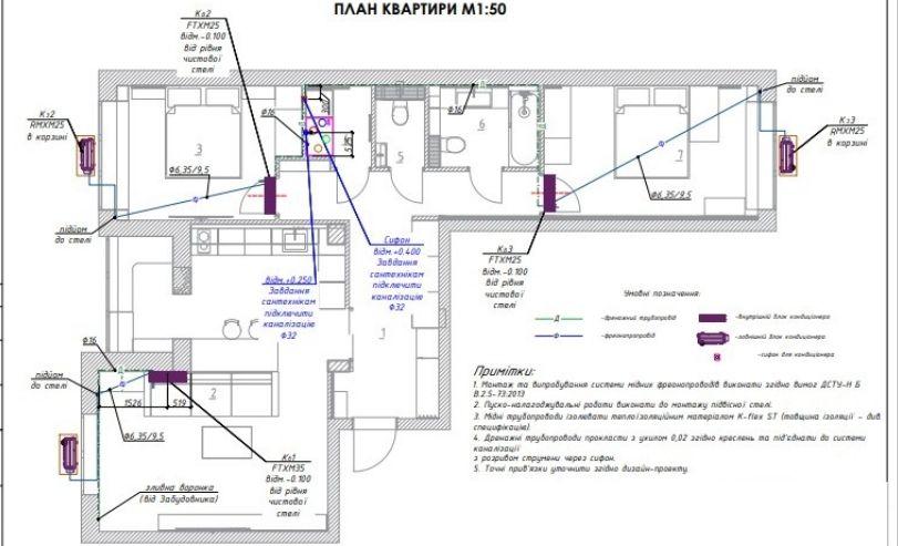 Общий план воздуховодов