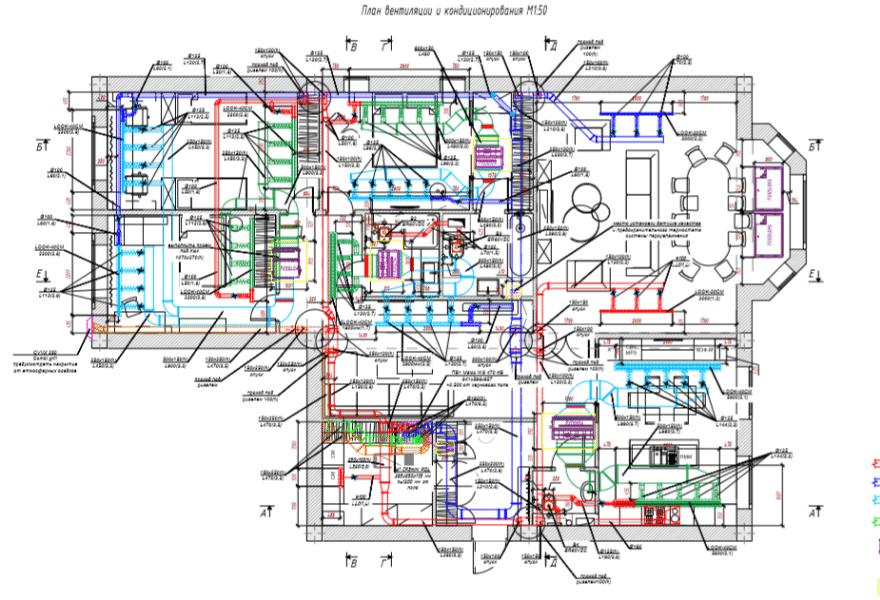 План вентиляции и кондиционирования