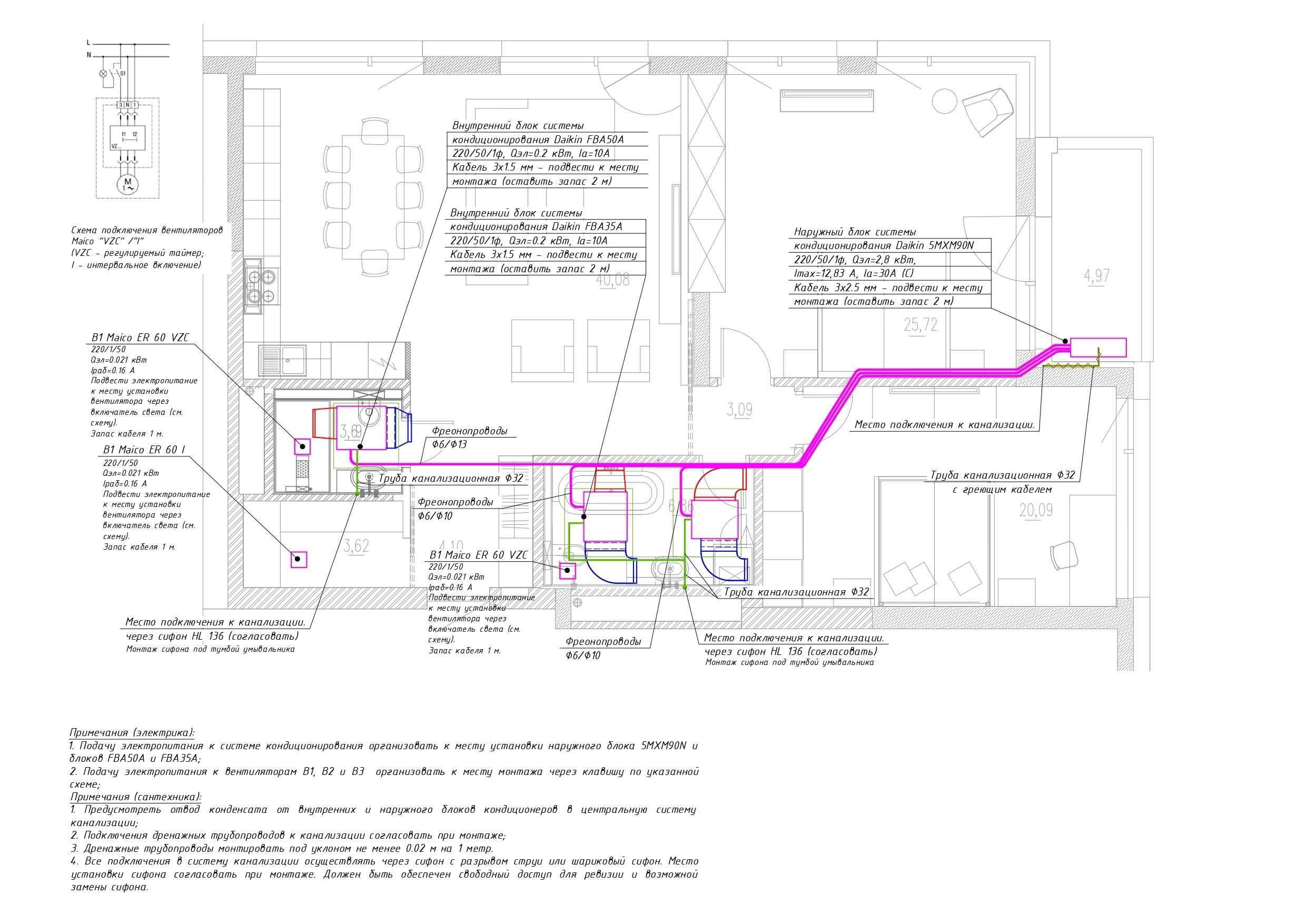 План квартири. Система канального кондиціонування і витяжної вентиляції