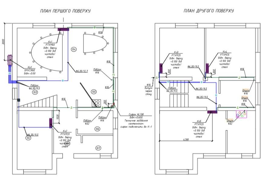 Схема размещения системы кондиционирования