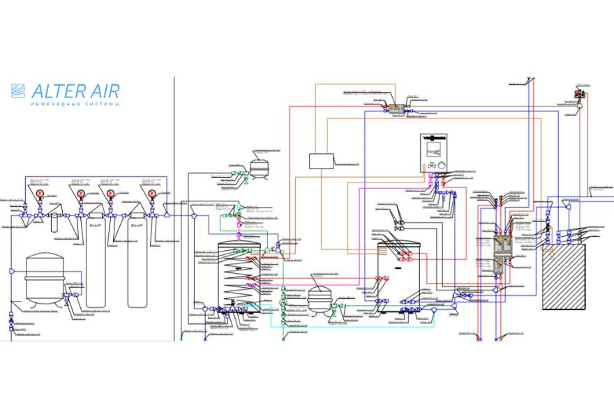 Схема котельной
