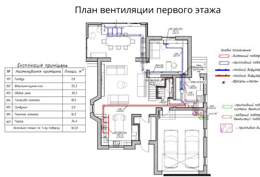 Чертеж системы вентиляции на первом этаже