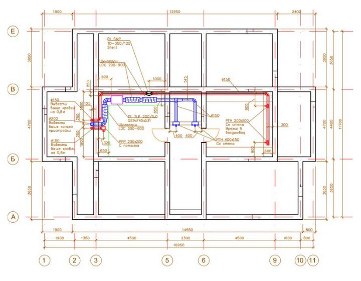 План розташування обладнання на цокольному поверсі