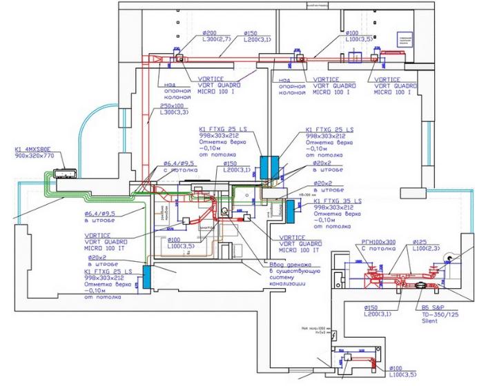 Проєкт системи вентиляції трикімнатної квартири