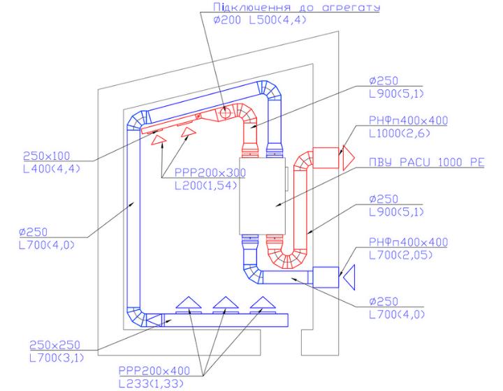 Проектирование вентиляции прачечной