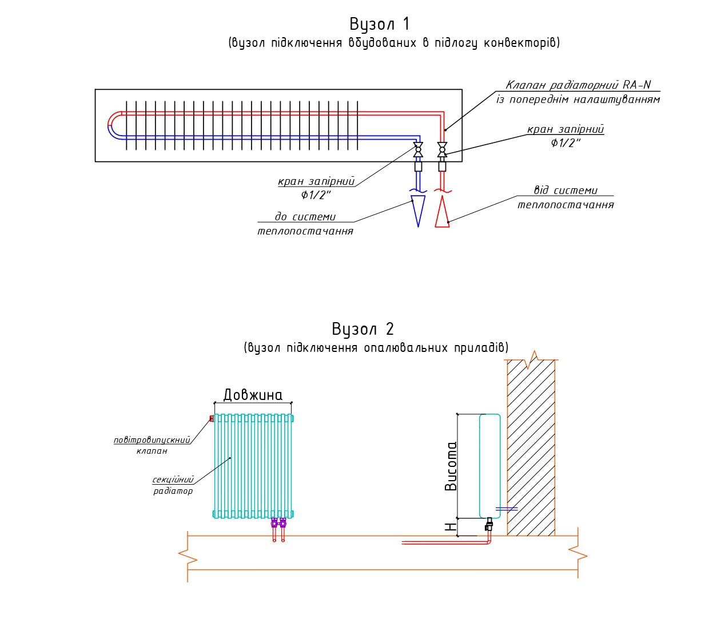 Вузли підключення опалювальних приладів
