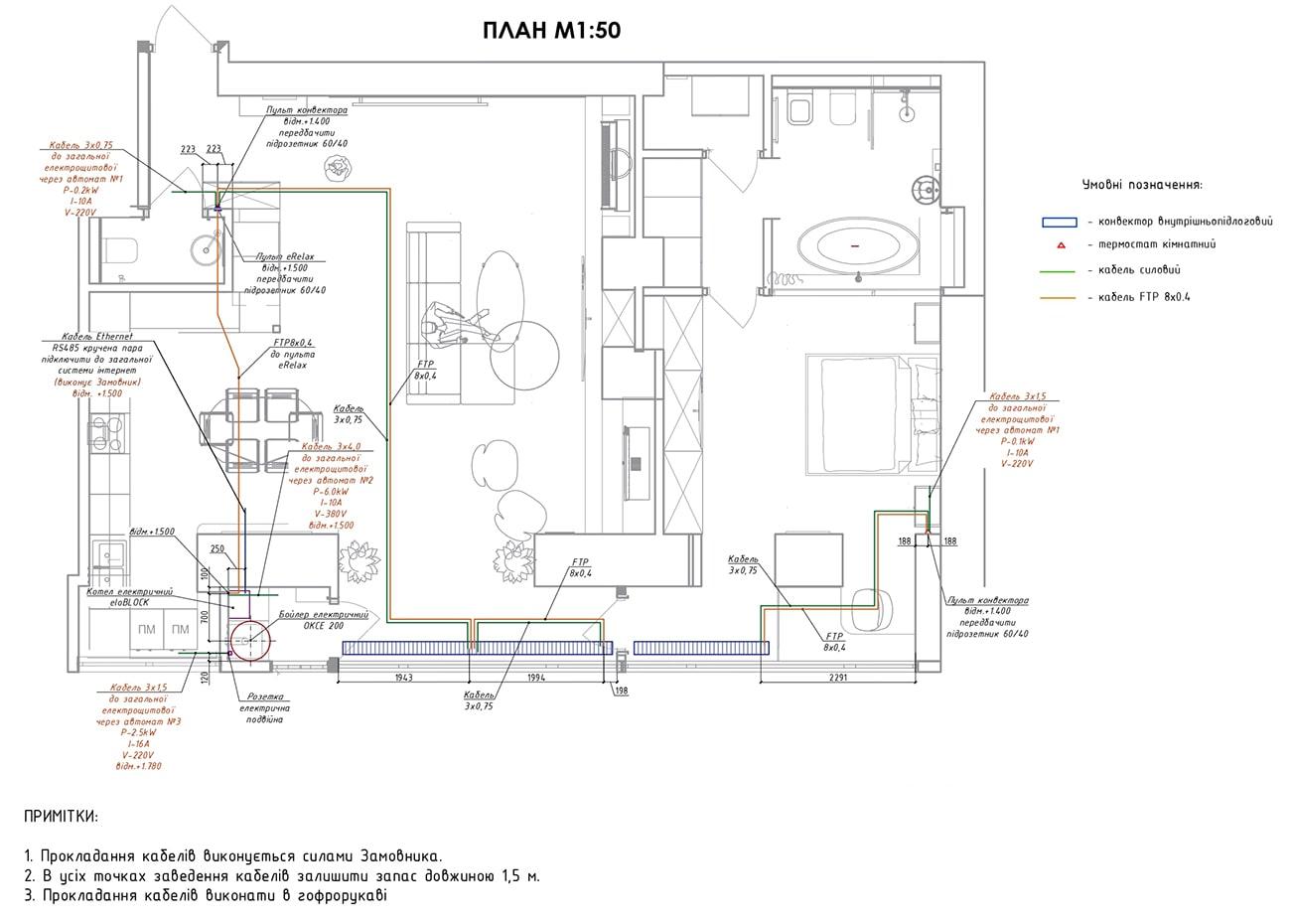 Прокладка кабелів по квартирі